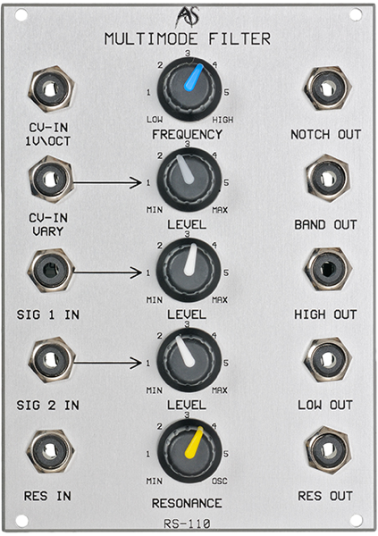 Analogue Systems RS-110 Multimode Filter 1